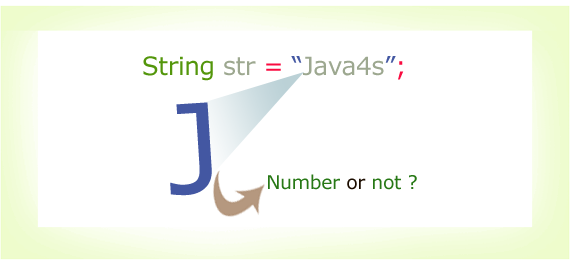 Check the Character/First Character Of a String is Number or Not in Java
